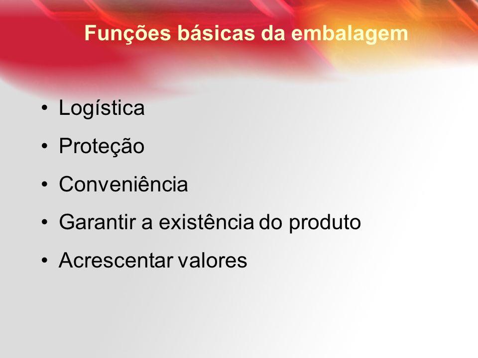 Funções básicas da embalagem