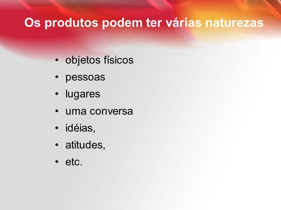 Os produtos podem ter várias naturezas