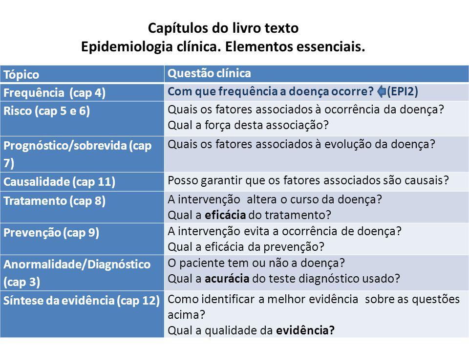 Capítulos do livro texto Epidemiologia clínica. Elementos essenciais.