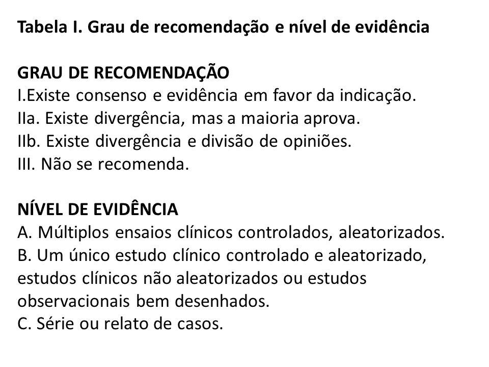 Tabela I. Grau de recomendação e nível de evidência