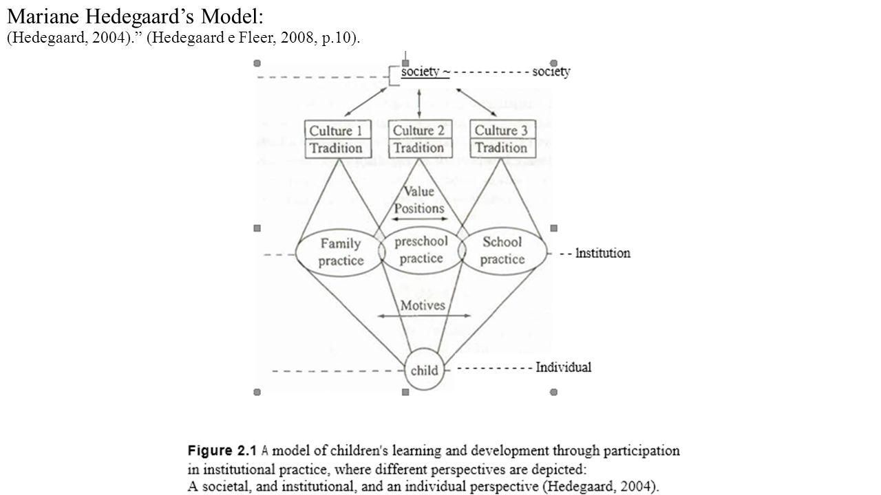 Mariane Hedegaard's Model: (Hedegaard, 2004)