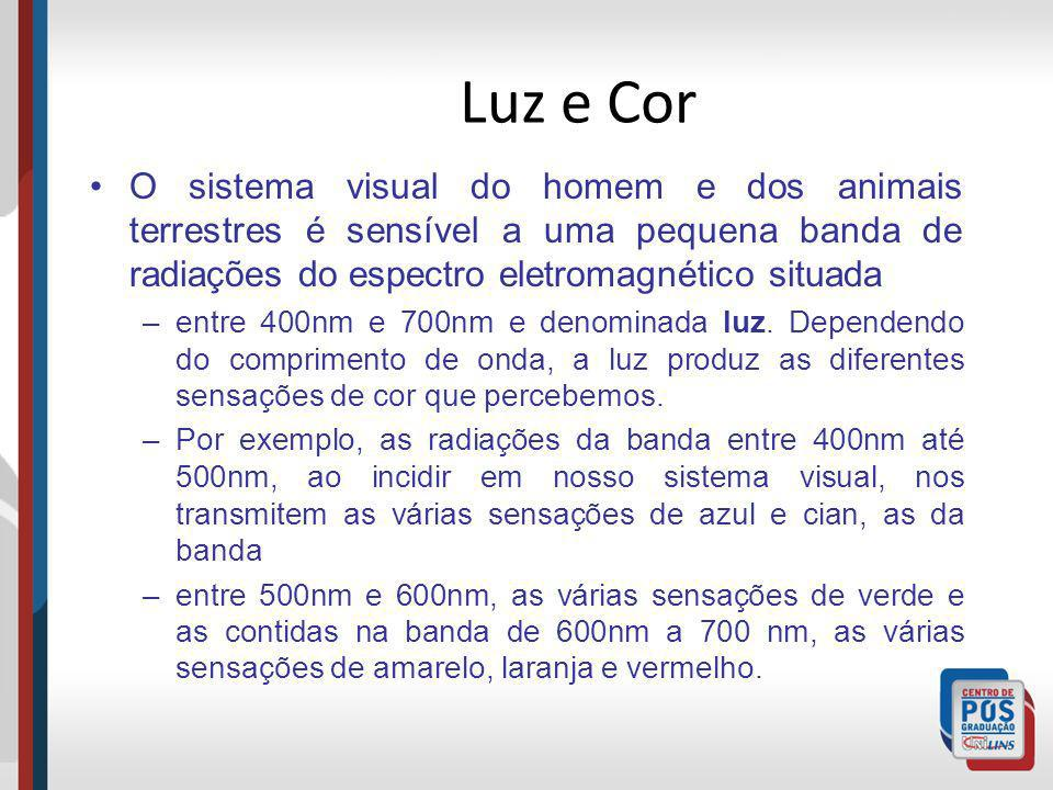 Luz e CorO sistema visual do homem e dos animais terrestres é sensível a uma pequena banda de radiações do espectro eletromagnético situada.