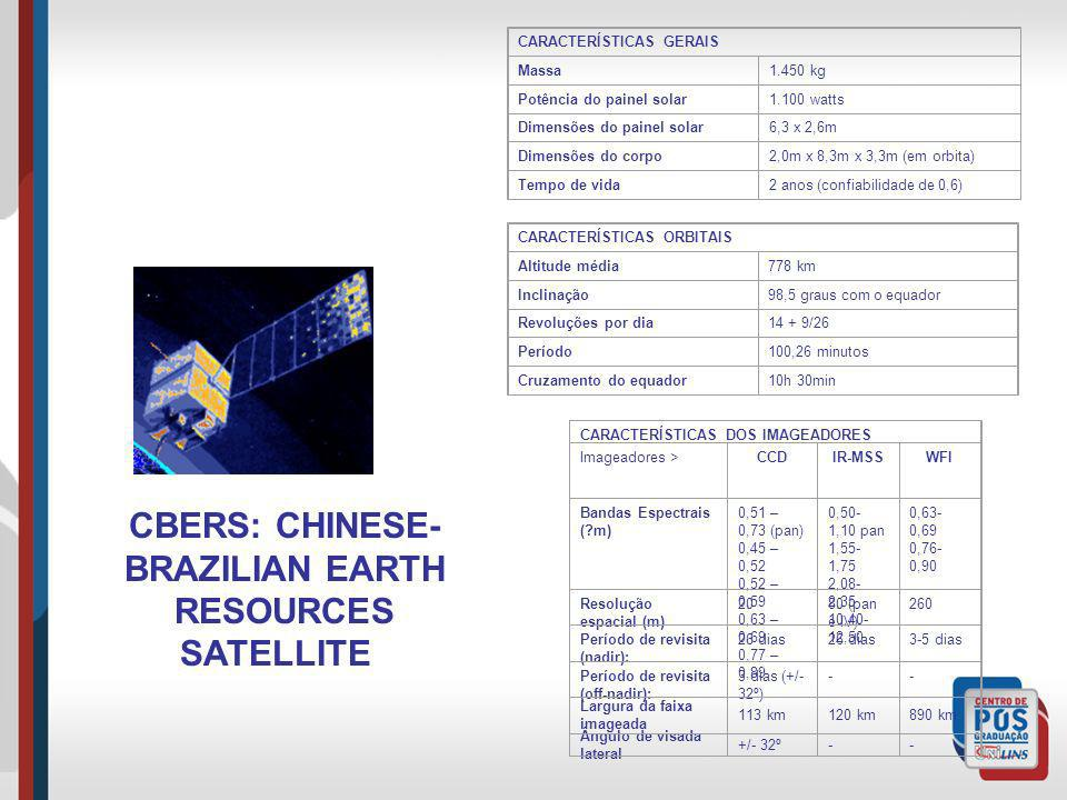 CBERS: CHINESE-BRAZILIAN EARTH RESOURCES SATELLITE