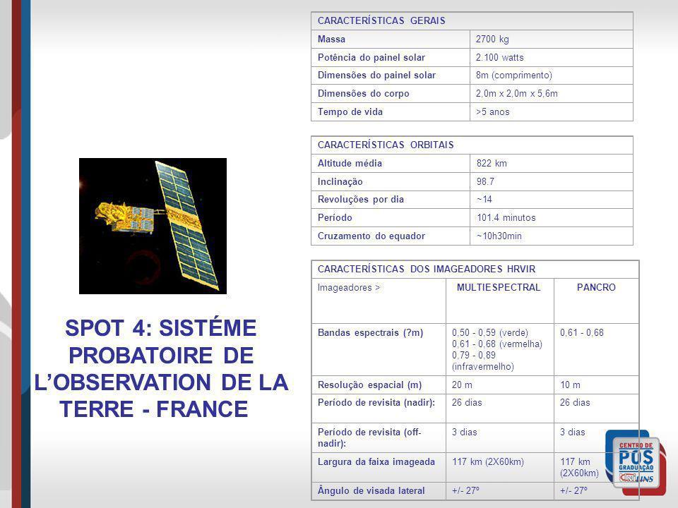 SPOT 4: SISTÉME PROBATOIRE DE L'OBSERVATION DE LA TERRE - FRANCE