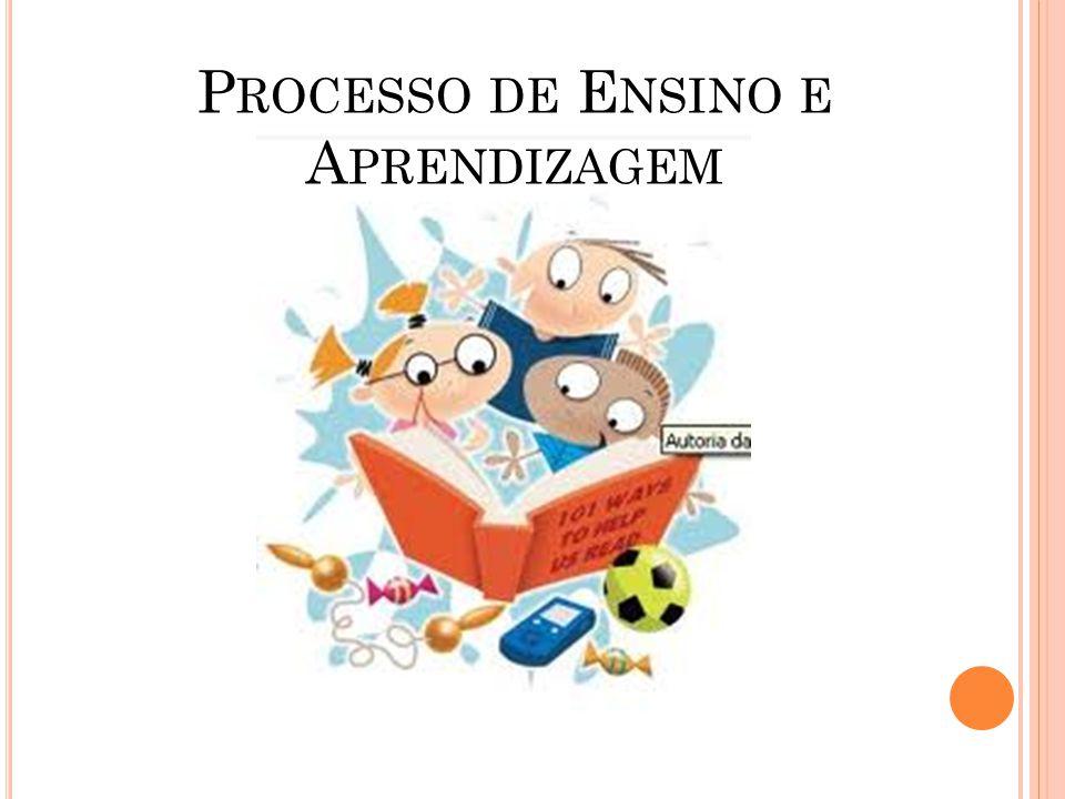 Processo de Ensino e Aprendizagem