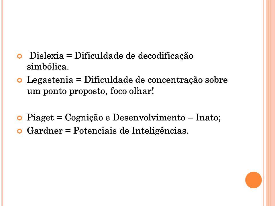 Dislexia = Dificuldade de decodificação simbólica.