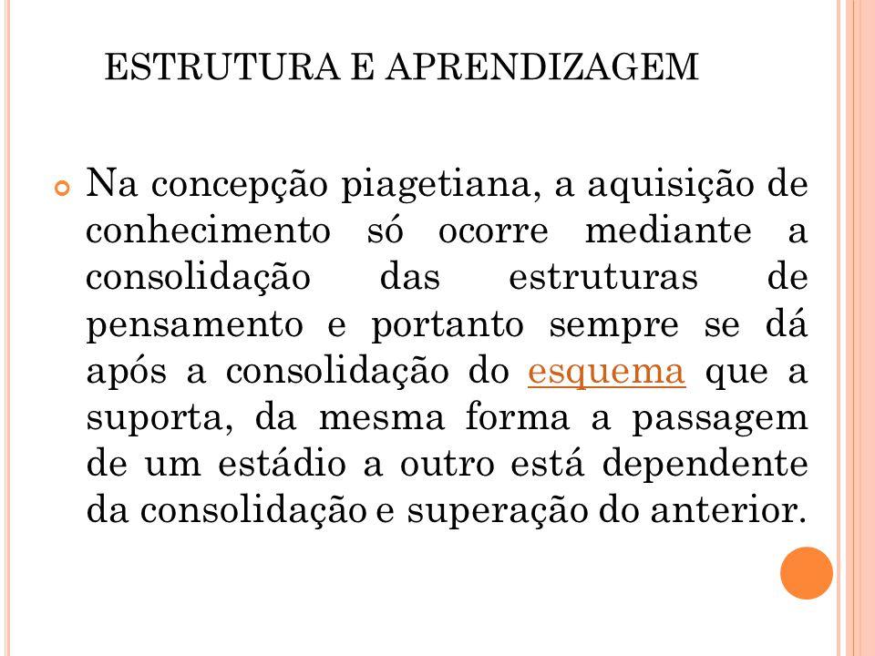 ESTRUTURA E APRENDIZAGEM