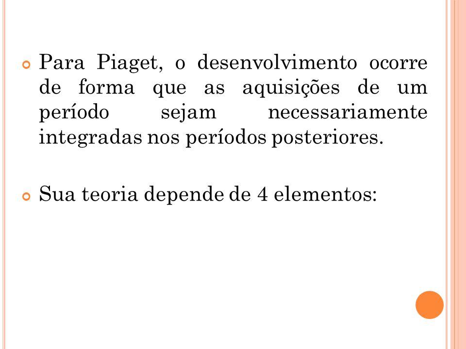 Para Piaget, o desenvolvimento ocorre de forma que as aquisições de um período sejam necessariamente integradas nos períodos posteriores.