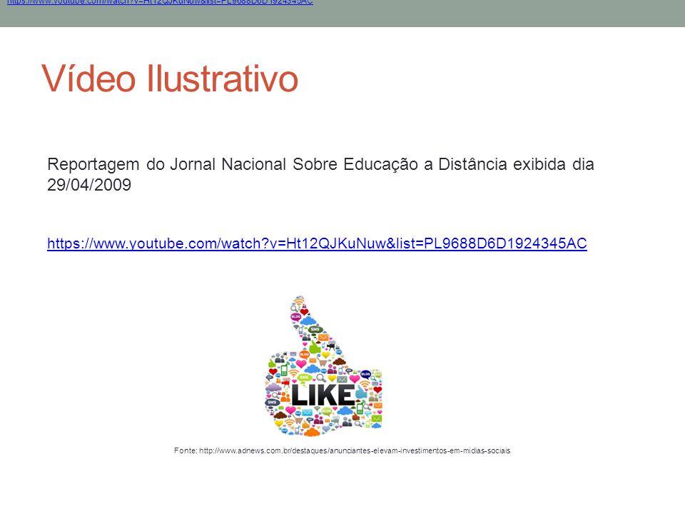 https://www.youtube.com/watch v=Ht12QJKuNuw&list=PL9688D6D1924345AC Vídeo Ilustrativo.