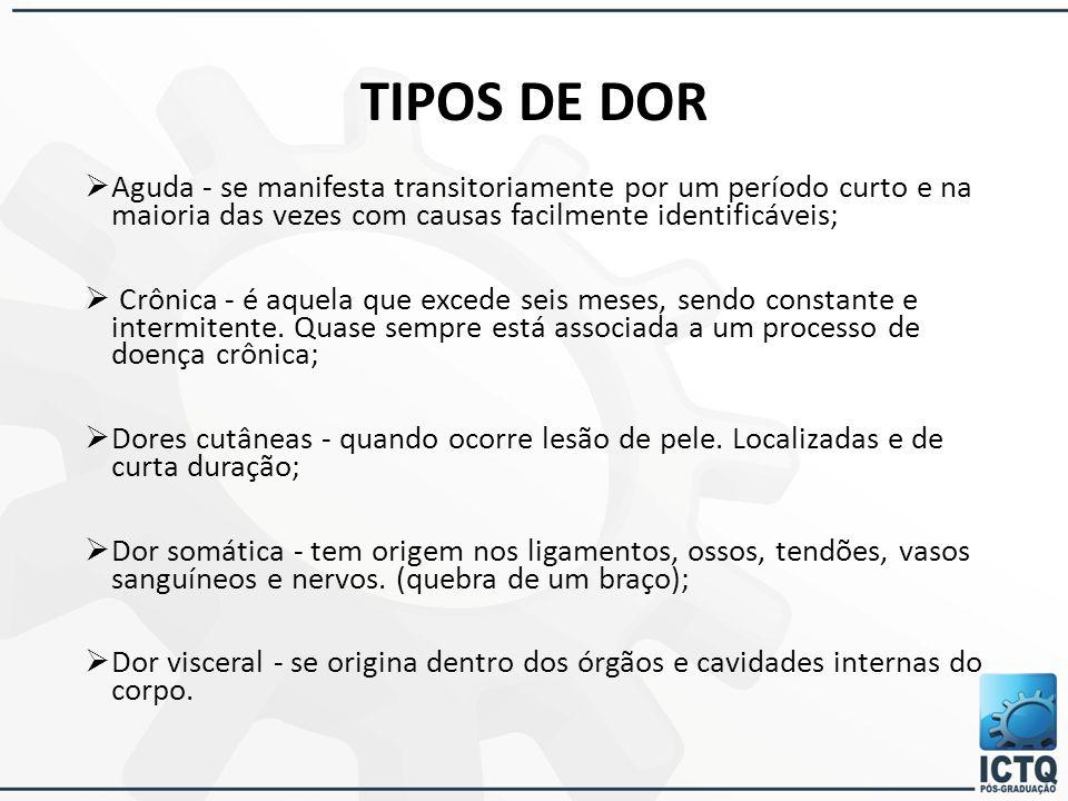 TIPOS DE DOR Aguda - se manifesta transitoriamente por um período curto e na maioria das vezes com causas facilmente identificáveis;