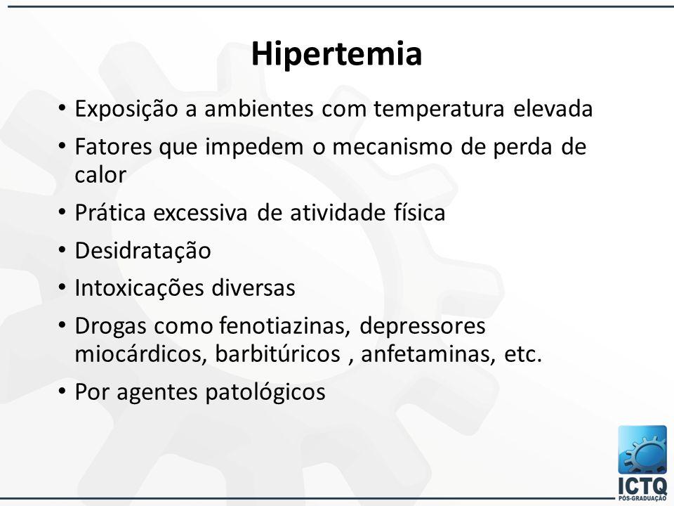 Hipertemia Exposição a ambientes com temperatura elevada