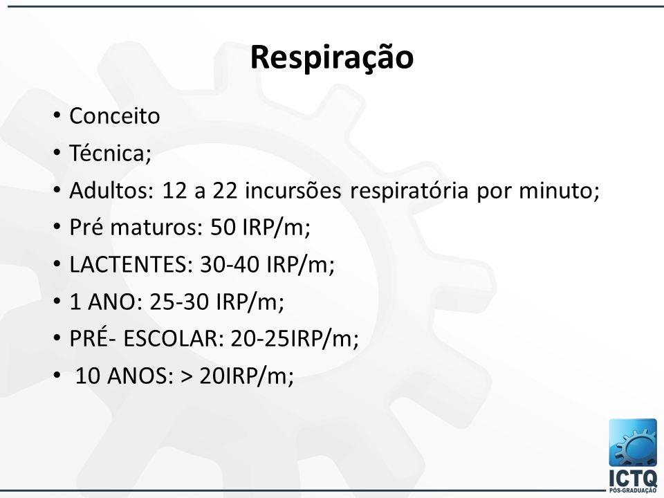 Respiração Conceito Técnica;