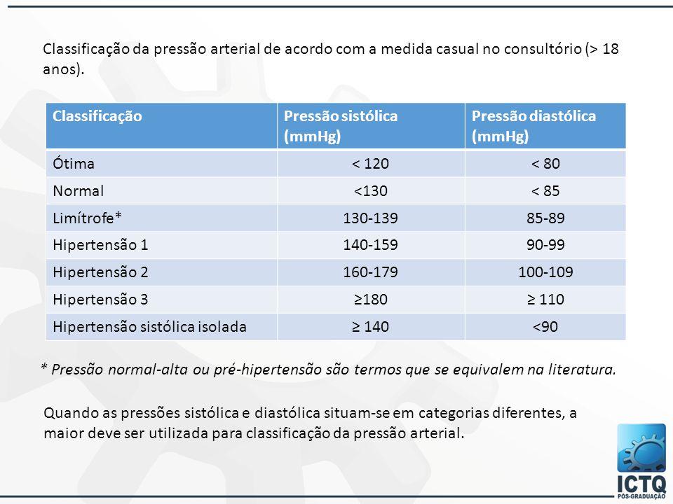 Classificação da pressão arterial de acordo com a medida casual no consultório (> 18 anos).