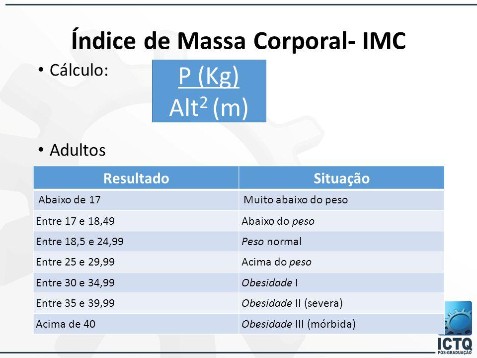Índice de Massa Corporal- IMC