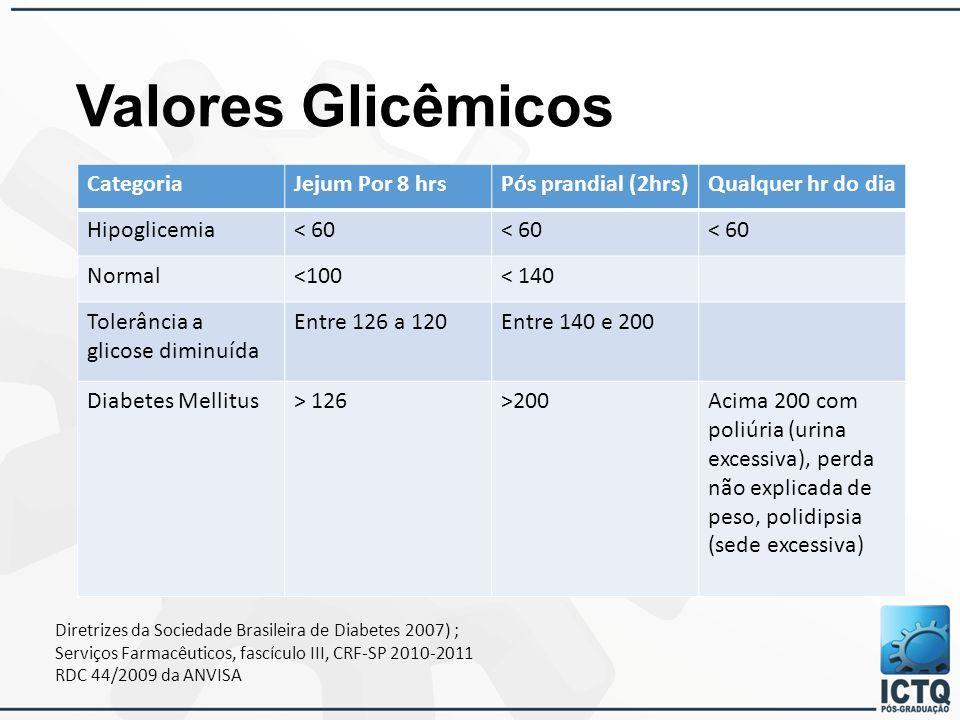 Valores Glicêmicos Categoria Jejum Por 8 hrs Pós prandial (2hrs)