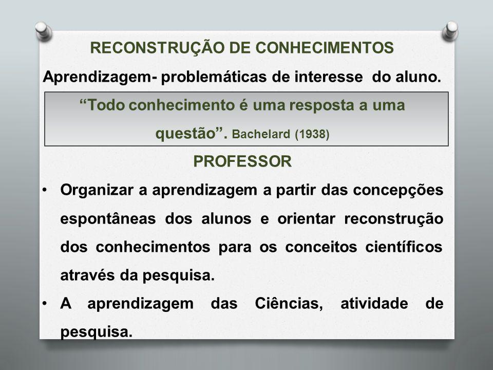 Todo conhecimento é uma resposta a uma questão . Bachelard (1938)