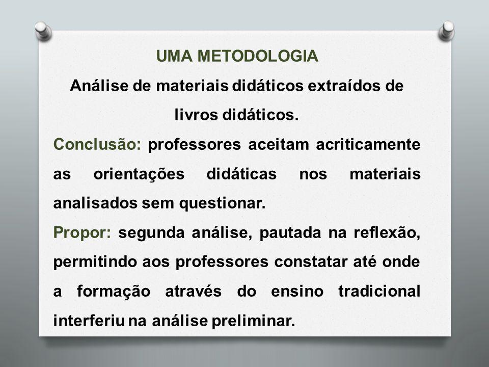 Análise de materiais didáticos extraídos de livros didáticos.