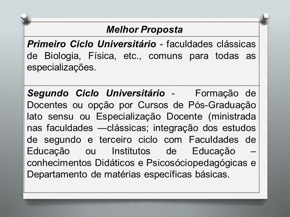 Melhor Proposta Primeiro Ciclo Universitário - faculdades clássicas de Biologia, Física, etc., comuns para todas as especializações.