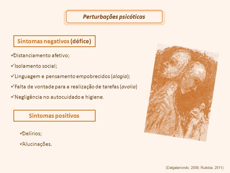 Perturbações psicóticas Sintomas negativos (défice)