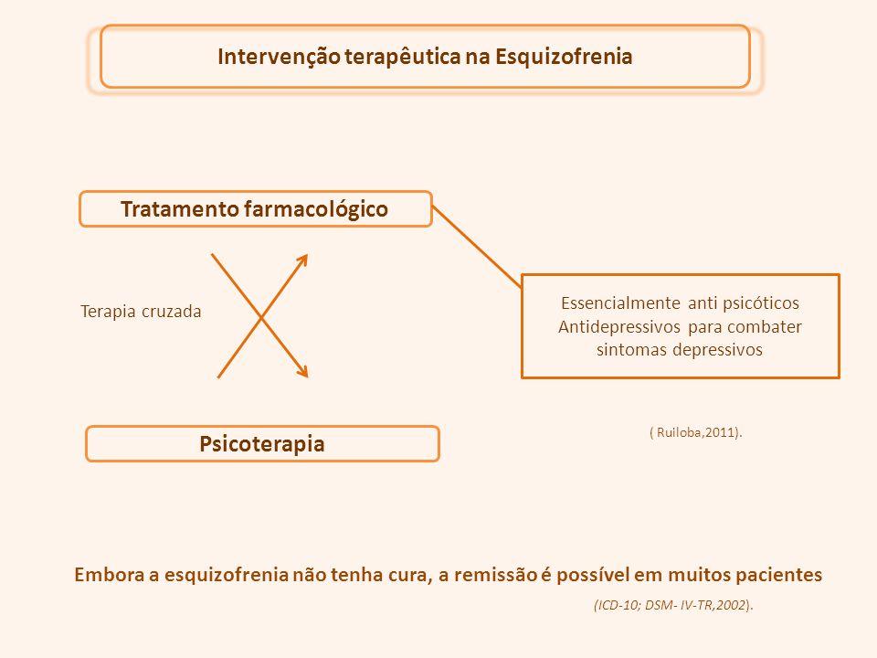Intervenção terapêutica na Esquizofrenia Tratamento farmacológico