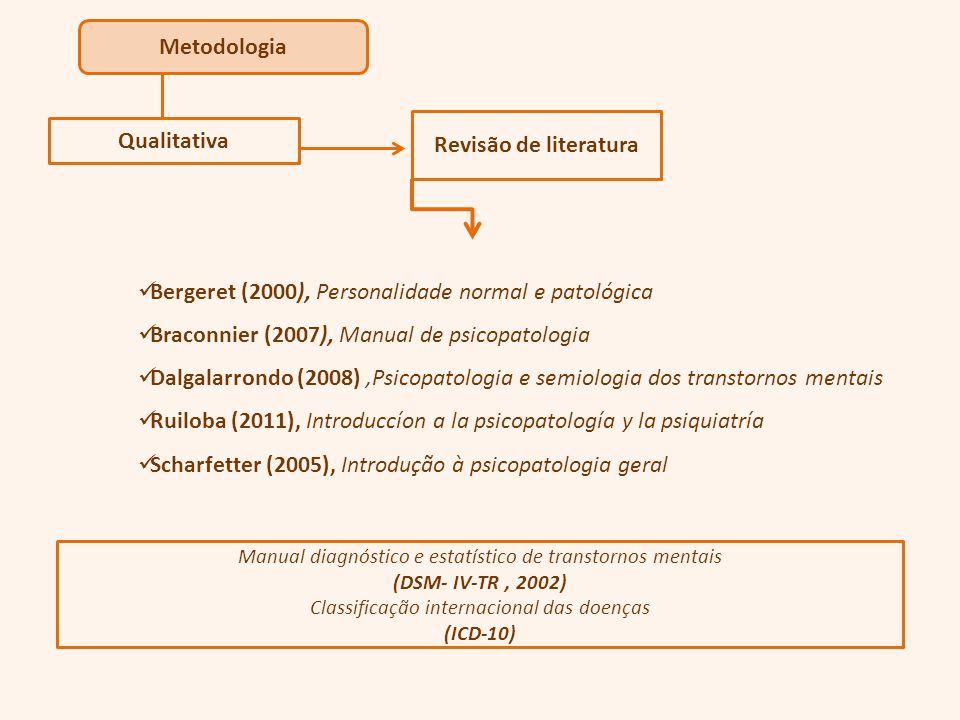 Metodologia Revisão de literatura Qualitativa