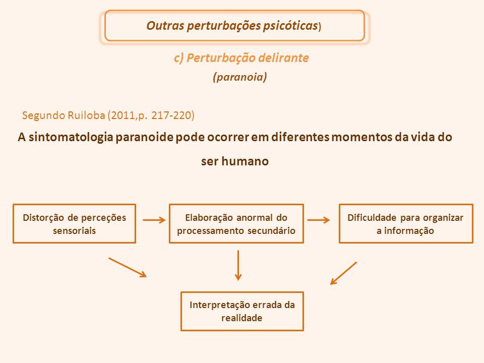 Outras perturbações psicóticas) c) Perturbação delirante
