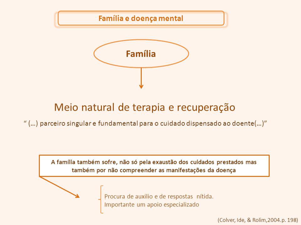 Família e doença mental