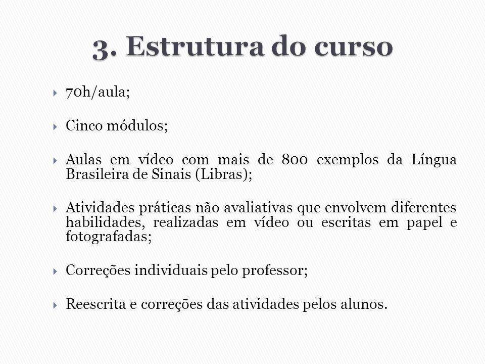 3. Estrutura do curso 70h/aula; Cinco módulos;