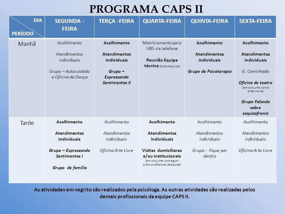 PROGRAMA CAPS II SEGUNDA -FEIRA TERÇA -FEIRA QUARTA-FEIRA QUINTA-FEIRA