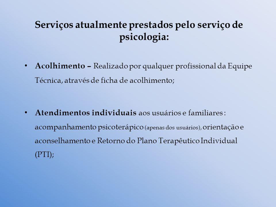 Serviços atualmente prestados pelo serviço de psicologia: