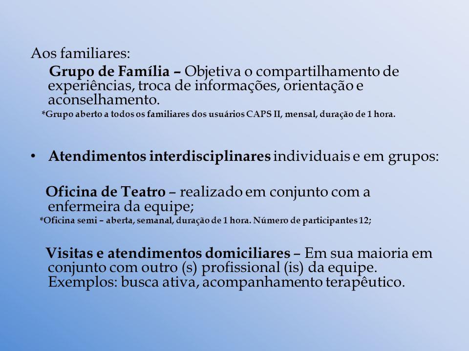 Atendimentos interdisciplinares individuais e em grupos: