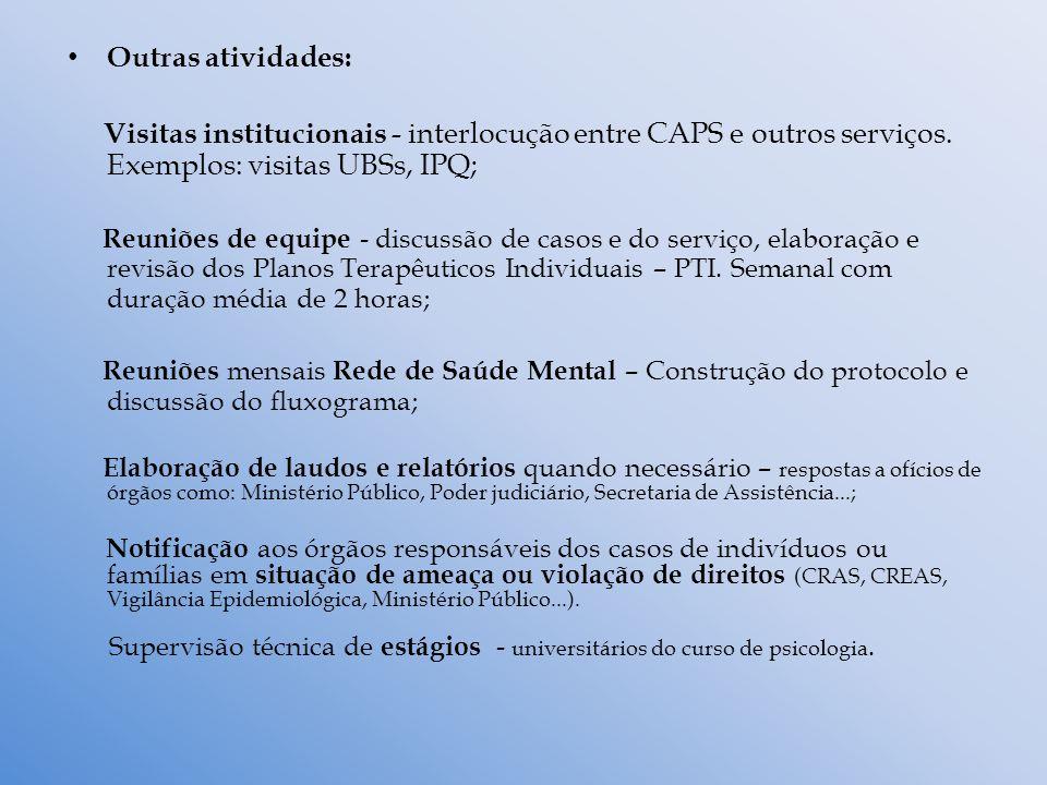 Outras atividades: Visitas institucionais - interlocução entre CAPS e outros serviços. Exemplos: visitas UBSs, IPQ;