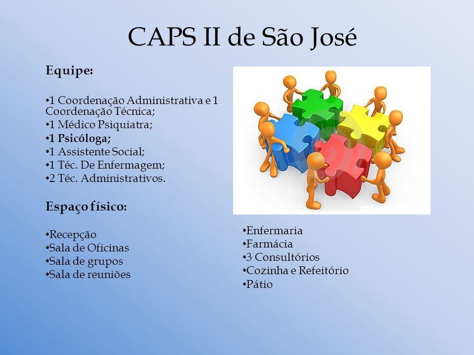 CAPS II de São José Equipe: Espaço físico: