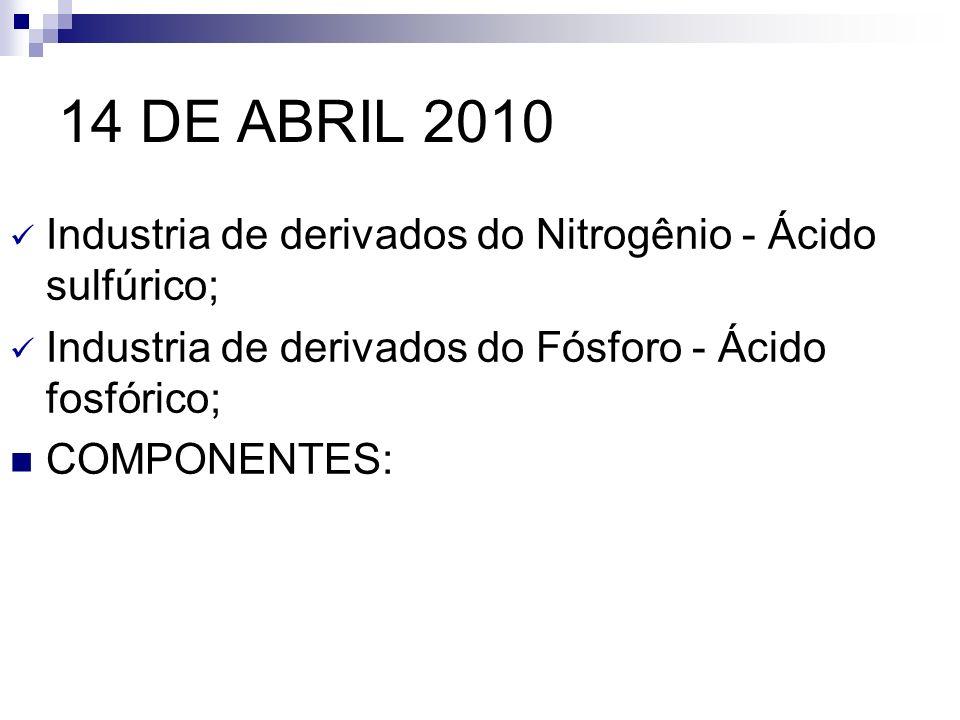 14 DE ABRIL 2010 Industria de derivados do Nitrogênio - Ácido sulfúrico; Industria de derivados do Fósforo - Ácido fosfórico;