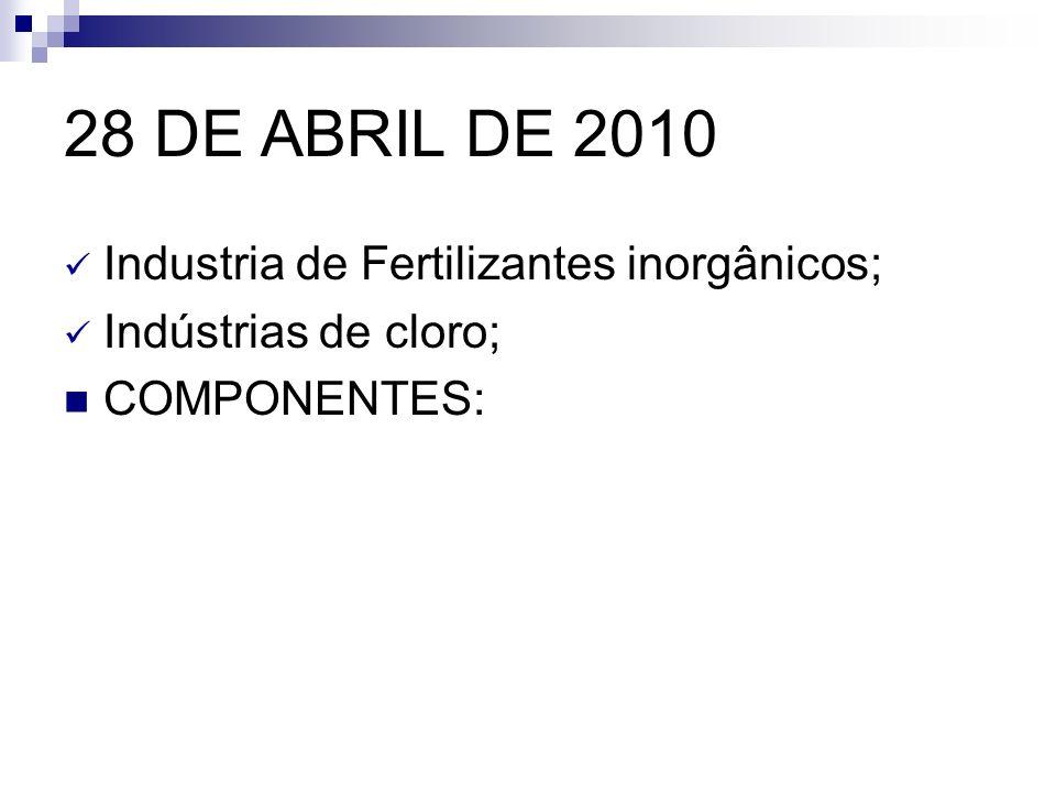 28 DE ABRIL DE 2010 Industria de Fertilizantes inorgânicos;