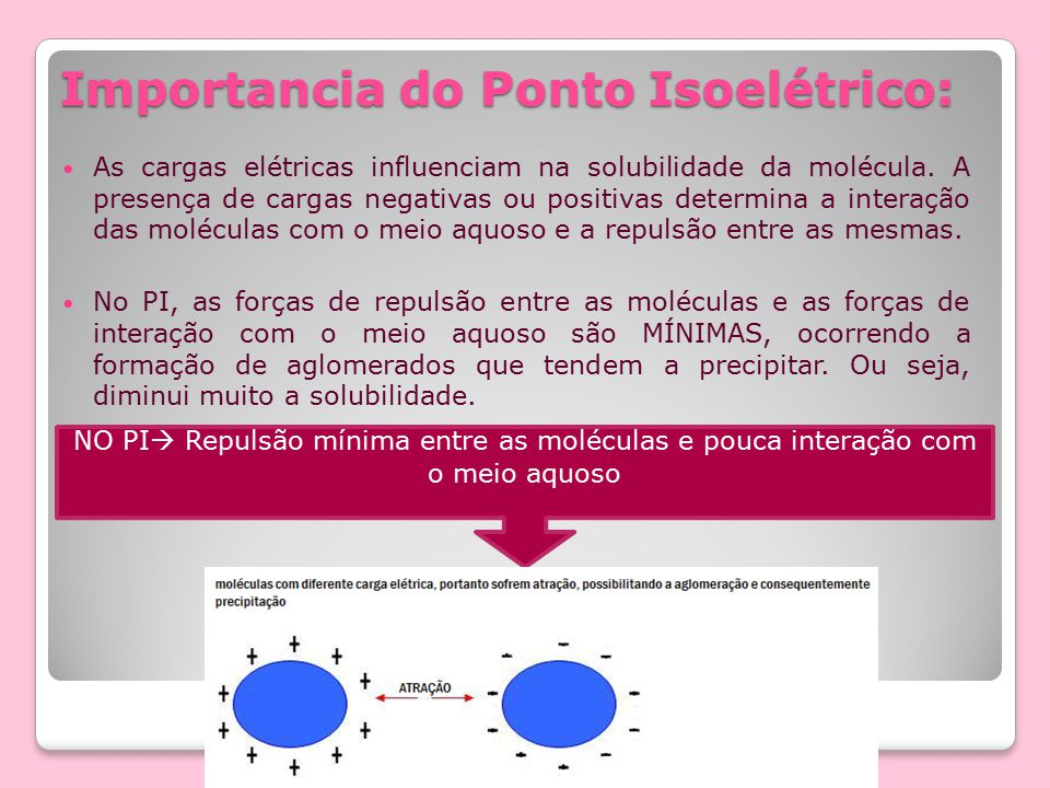 Importancia do Ponto Isoelétrico: