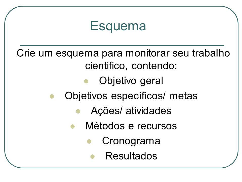 Esquema Crie um esquema para monitorar seu trabalho cientifico, contendo: Objetivo geral. Objetivos específicos/ metas.