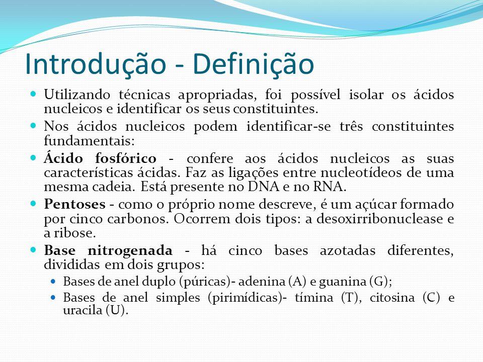 Introdução - Definição