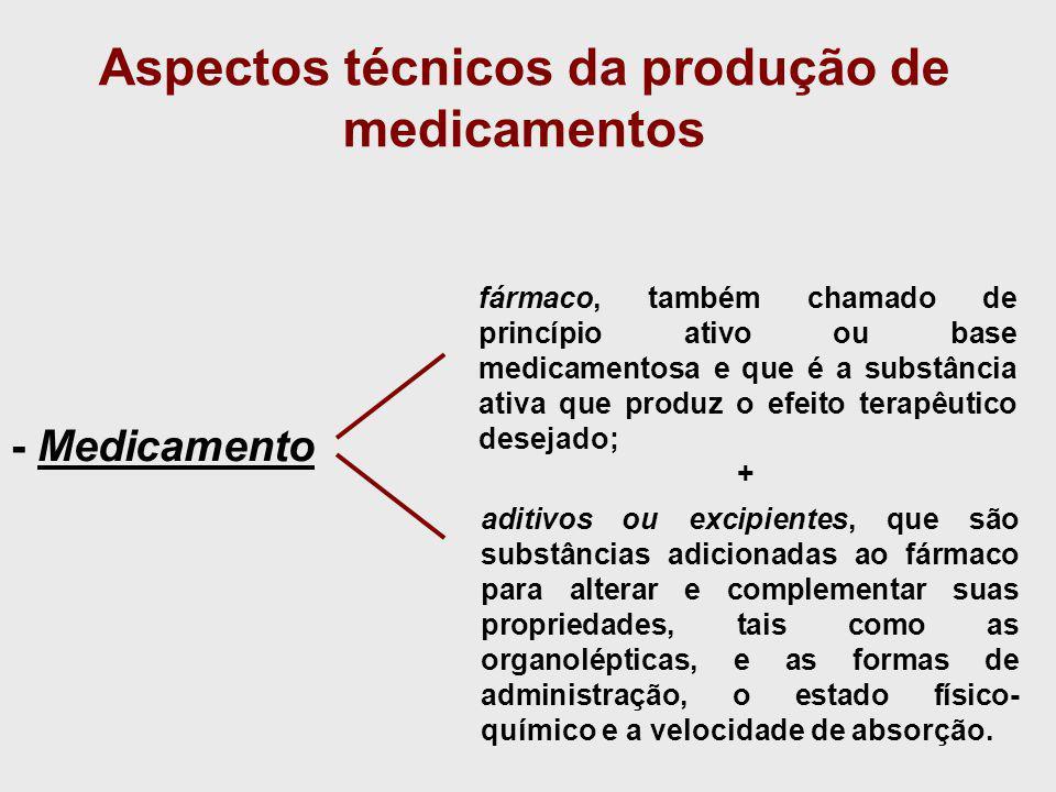 Aspectos técnicos da produção de medicamentos