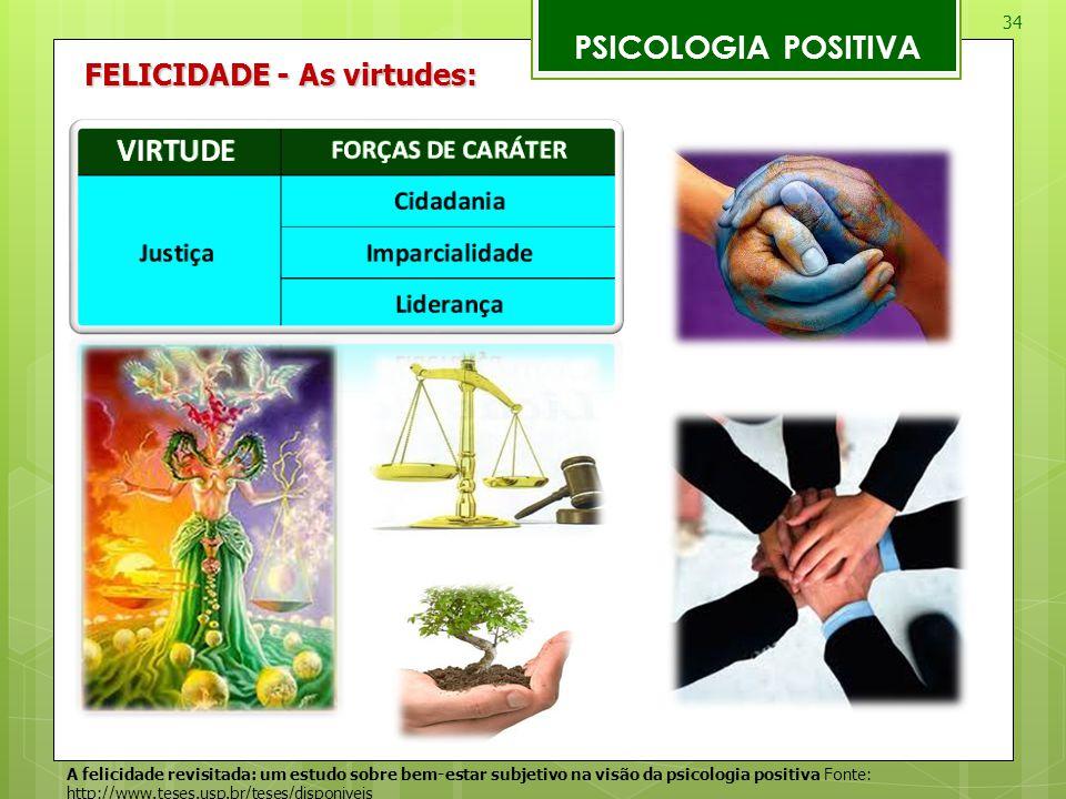 PSICOLOGIA POSITIVA FELICIDADE - As virtudes: