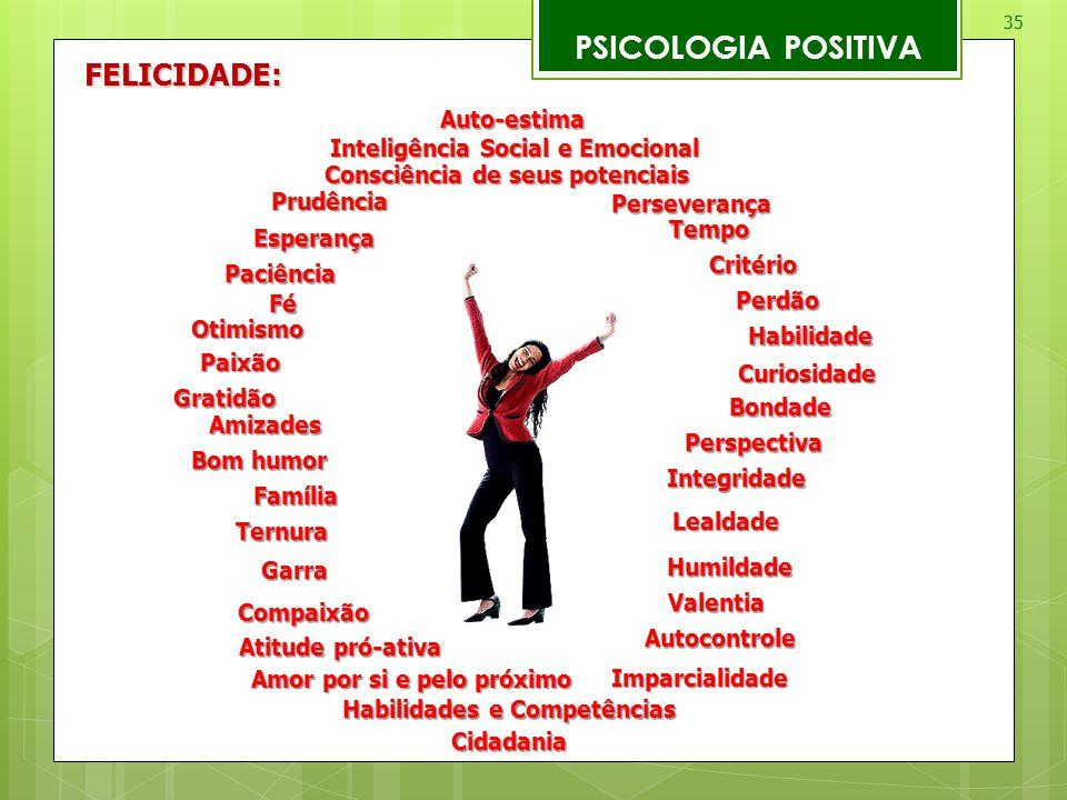 PSICOLOGIA POSITIVA FELICIDADE: Auto-estima