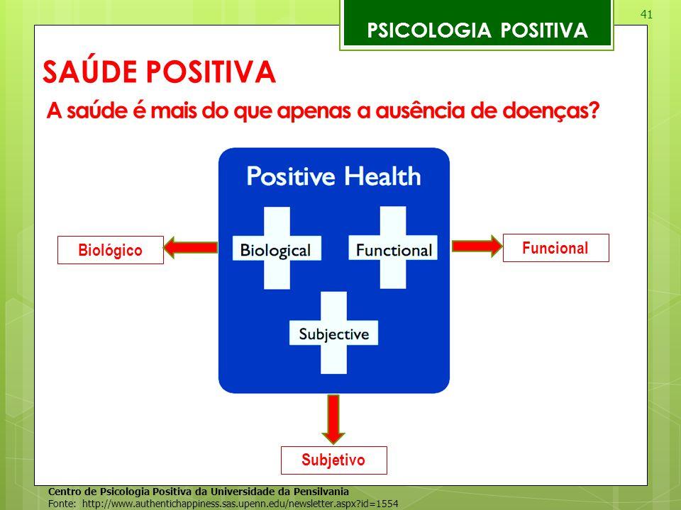 SAÚDE POSITIVA A saúde é mais do que apenas a ausência de doenças