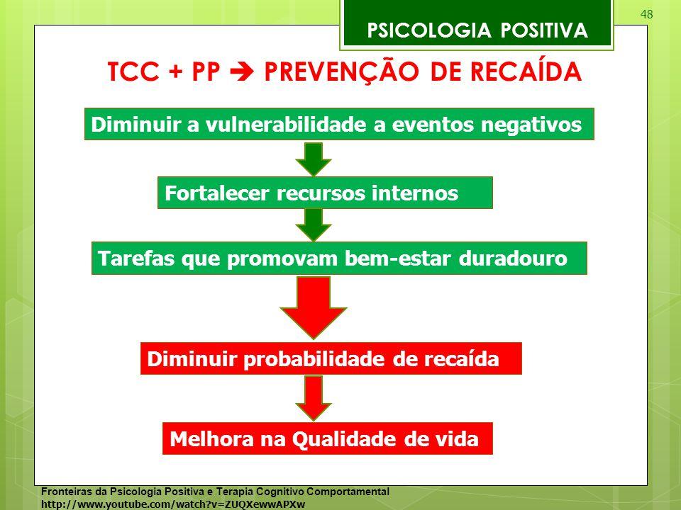 TCC + PP  PREVENÇÃO DE RECAÍDA