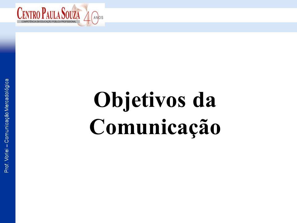 Objetivos da Comunicação
