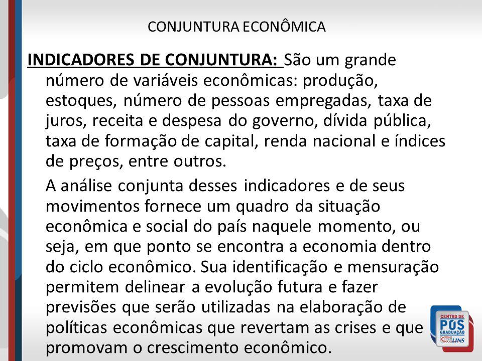 CONJUNTURA ECONÔMICA