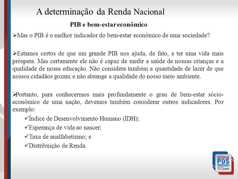 A determinação da Renda Nacional