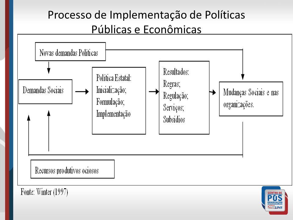 Processo de Implementação de Políticas Públicas e Econômicas