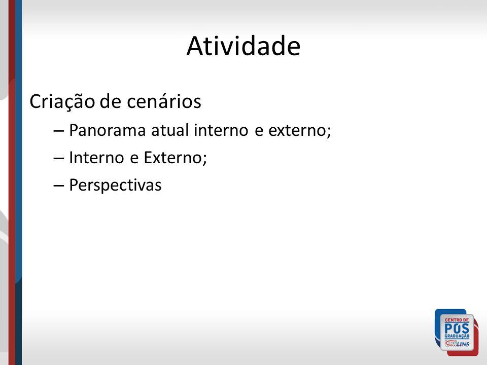 Atividade Criação de cenários Panorama atual interno e externo;