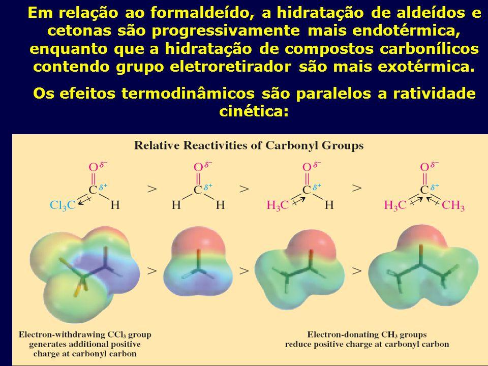 Os efeitos termodinâmicos são paralelos a ratividade cinética: