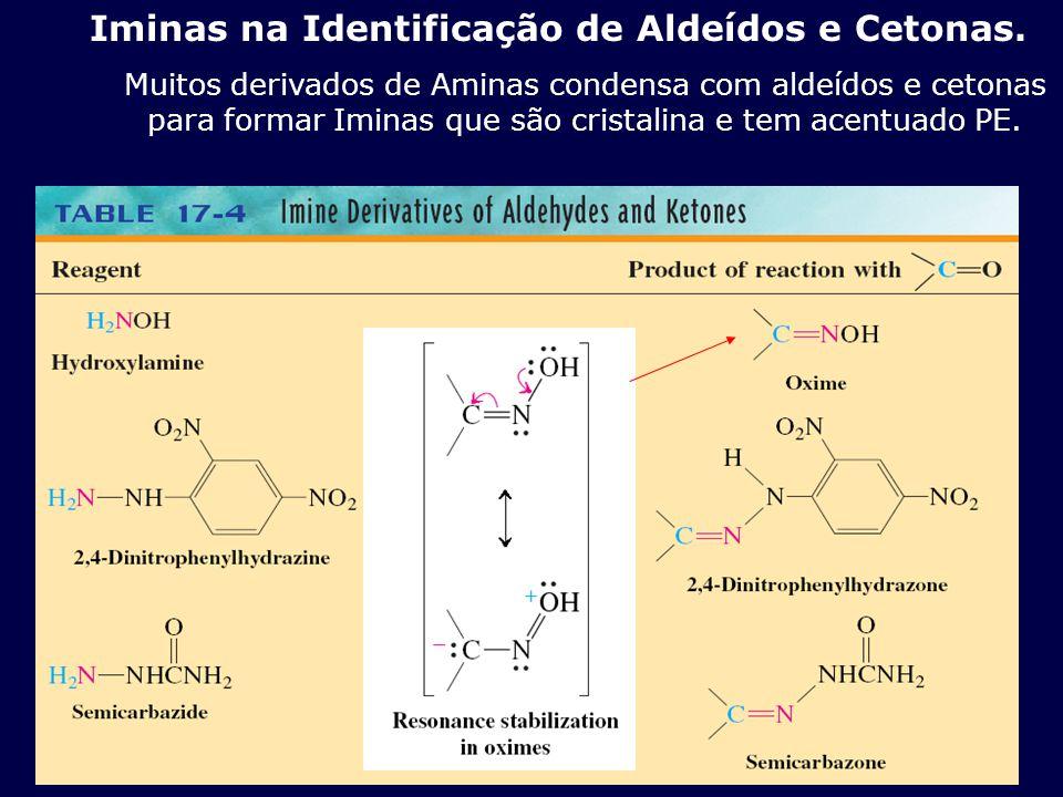 Iminas na Identificação de Aldeídos e Cetonas.